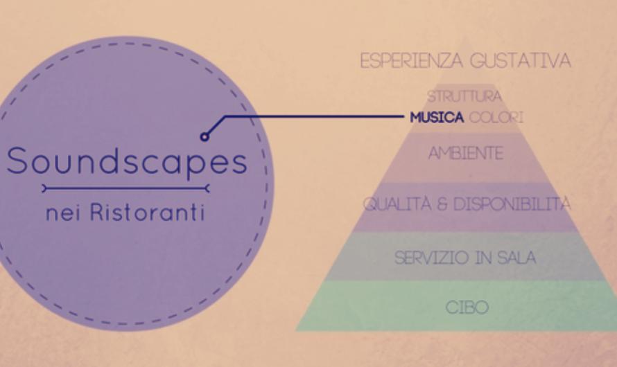 Musica per ristoranti: quando la musica diventa un ingrediente strategico